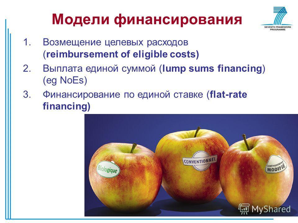 Модели финансирования 1.Возмещение целевых расходов (reimbursement of eligible costs) 2.Выплата единой суммой (lump sums financing) (eg NoEs) 3.Финансирование по единой ставке (flat-rate financing)