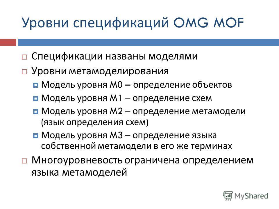 Уровни спецификаций OMG MOF Спецификации названы моделями Уровни метамоделирования Модель уровня M0 – определение объектов Модель уровня M1 – определение схем Модель уровня M2 – определение метамодели ( язык определения схем ) Модель уровня M3 – опре