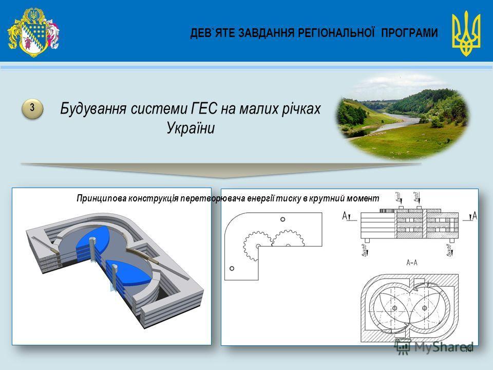 ДЕВ`ЯТЕ ЗАВДАННЯ РЕГІОНАЛЬНОЇ ПРОГРАМИ Будування системи ГЕС на малих річках України Принципова конструкція перетворювача енергії тиску в крутний момент 3 14