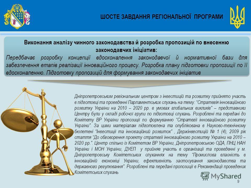 ШОСТЕ ЗАВДАННЯ РЕГІОНАЛЬНОЇ ПРОГРАМИ 9 Виконання аналізу чинного законодавства й розробка пропозицій по внесенню законодавчих ініціатив: Передбачає розробку концепції вдосконалення законодавчої й нормативної бази для забезпечення етапів реалізації ін