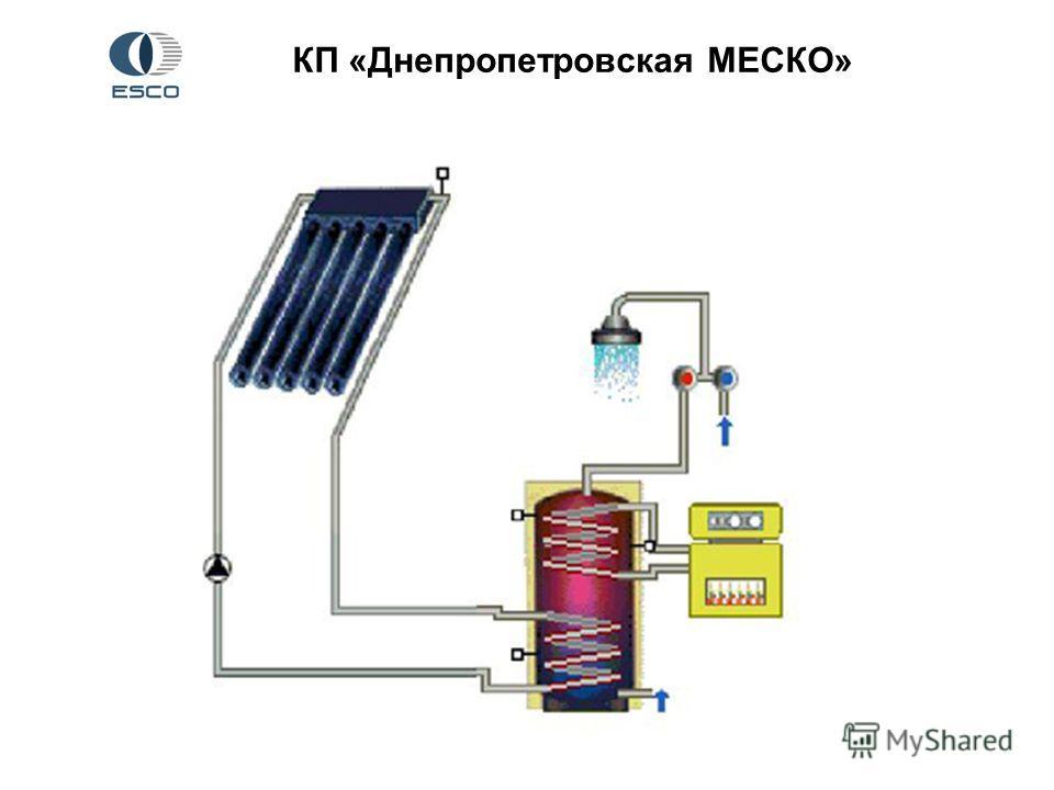 КП «Днепропетровская МЕСКО»