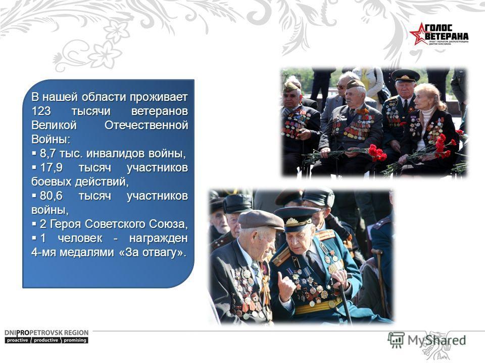 В нашей области проживает 123 тысячи ветеранов Великой Отечественной Войны: 8,7 тыс. инвалидов войны, 8,7 тыс. инвалидов войны, 17,9 тысяч участников боевых действий, 17,9 тысяч участников боевых действий, 80,6 тысяч участников войны, 80,6 тысяч учас