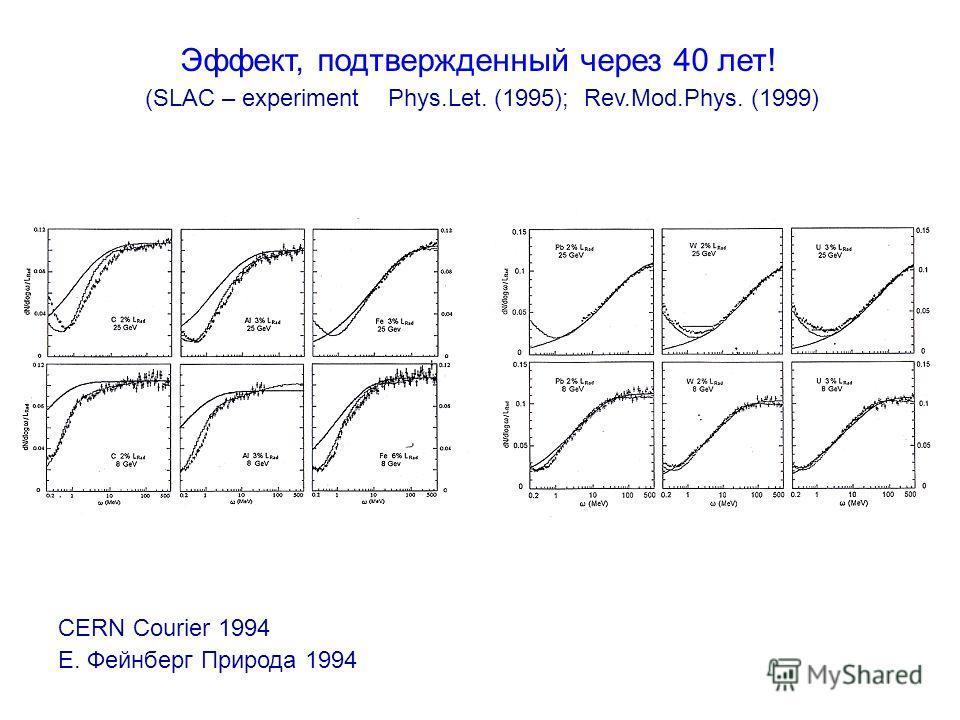 Эффект, подтвержденный через 40 лет! (SLAC – experiment Phys.Let. (1995); Rev.Mod.Phys. (1999) CERN Courier 1994 Е. Фейнберг Природа 1994