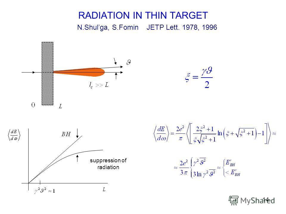14 RADIATION IN THIN TARGET suppression of radiation N.Shulga, S.Fomin JETP Lett. 1978, 1996