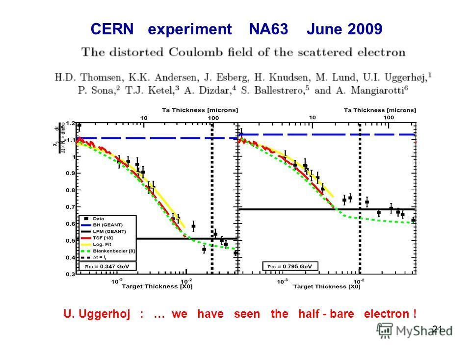 21 CERN experiment NA63 June 2009 U. Uggerhoj : … we have seen the half - bare electron !