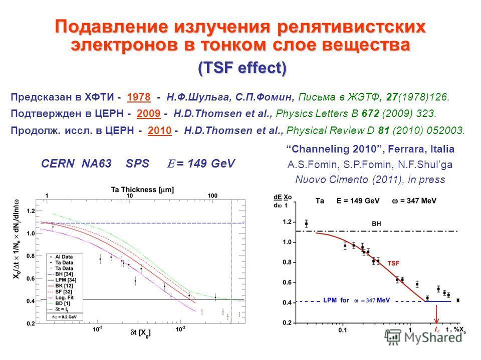 Подавление излучения релятивистских электронов в тонком слое вещества (TSF effect) Предсказан в ХФТИ - 1978 - Н.Ф.Шульга, С.П.Фомин, Письма в ЖЭТФ, 27(1978)126. Подтвержден в ЦЕРН - 2009 - H.D.Thomsen et al., Physics Letters B 672 (2009) 323. Продолж