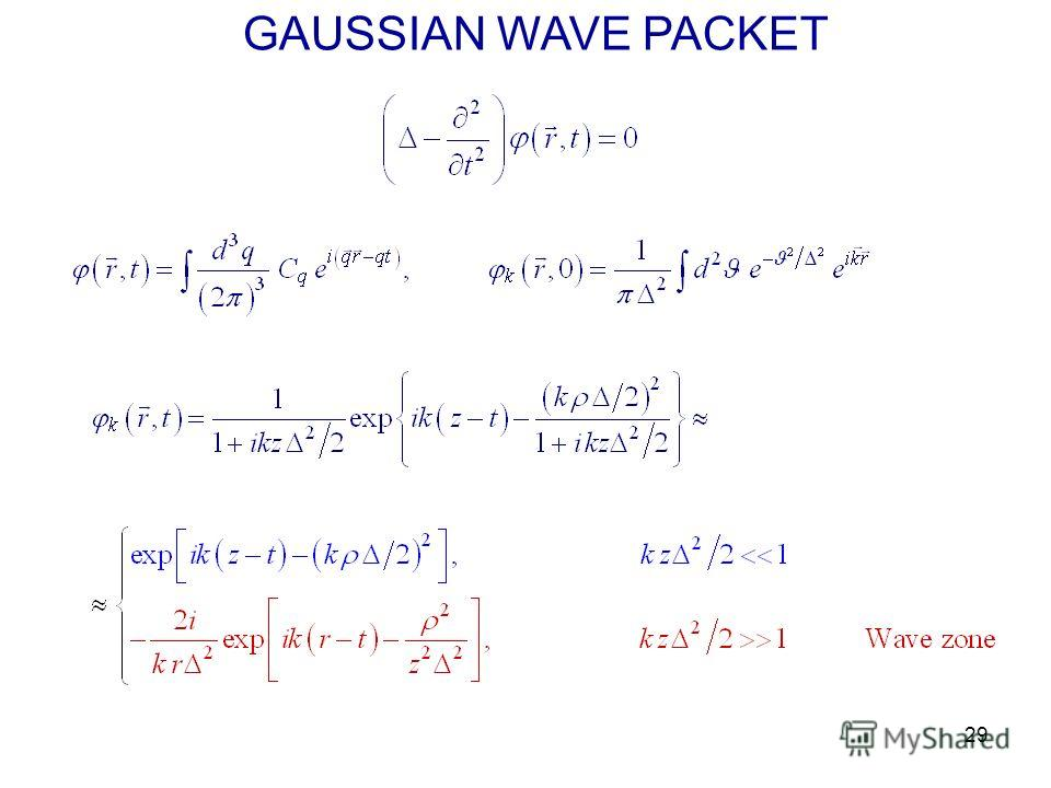 29 GAUSSIAN WAVE PACKET