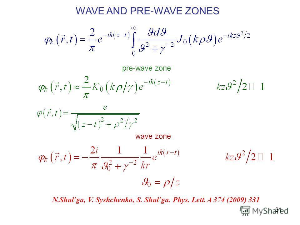 31 WAVE AND PRE-WAVE ZONES wave zone pre-wave zone N.Shulga, V. Syshchenko, S. Shulga. Phys. Lett. A 374 (2009) 331