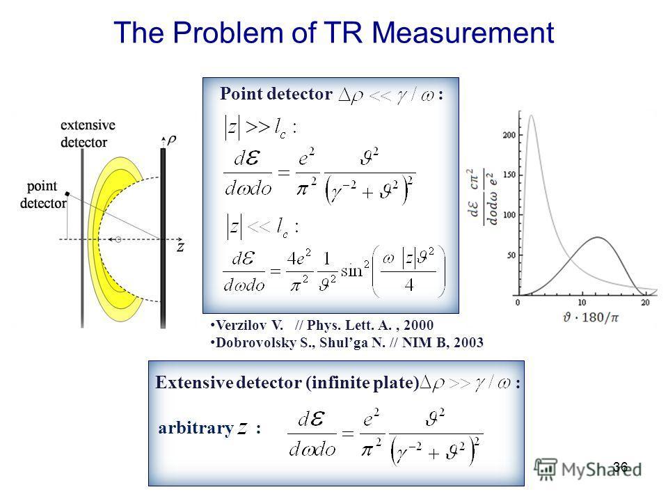 36 arbitrary : Extensive detector (infinite plate) : Point detector : Verzilov V. // Phys. Lett. A., 2000 Dobrovolsky S., Shulga N. // NIM B, 2003 The Problem of TR Measurement