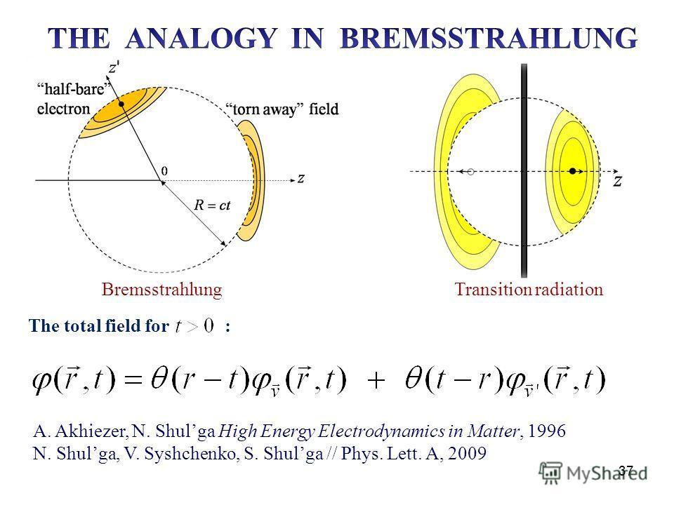 37 The total field for : A. Akhiezer, N. Shulga High Energy Electrodynamics in Matter, 1996 N. Shulga, V. Syshchenko, S. Shulga // Phys. Lett. A, 2009 BremsstrahlungTransition radiation
