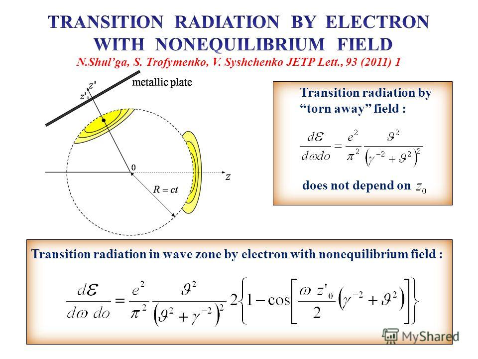 38 Transition radiation by torn away field : does not depend on Transition radiation in wave zone by electron with nonequilibrium field : N.Shulga, S. Trofymenko, V. Syshchenko JETP Lett., 93 (2011) 1