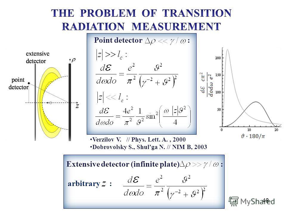 48 arbitrary : Extensive detector (infinite plate) : Point detector : Verzilov V. // Phys. Lett. A., 2000 Dobrovolsky S., Shulga N. // NIM B, 2003