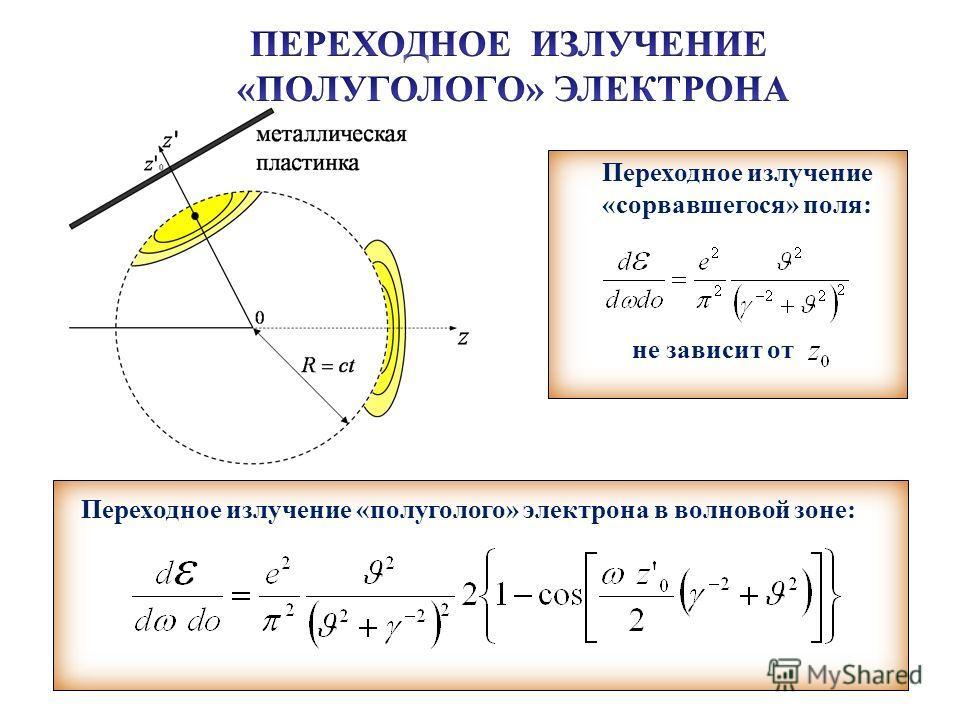 56 Переходное излучение «сорвавшегося» поля: не зависит от Переходное излучение «полуголого» электрона в волновой зоне: