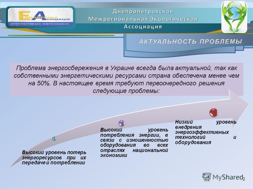 Проблема энергосбережения в Украине всегда была актуальной, так как собственными энергетическими ресурсами страна обеспечена менее чем на 50%. В настоящее время требуют первоочередного решения следующие проблемы: Высокий уровень потерь энергоресурсов