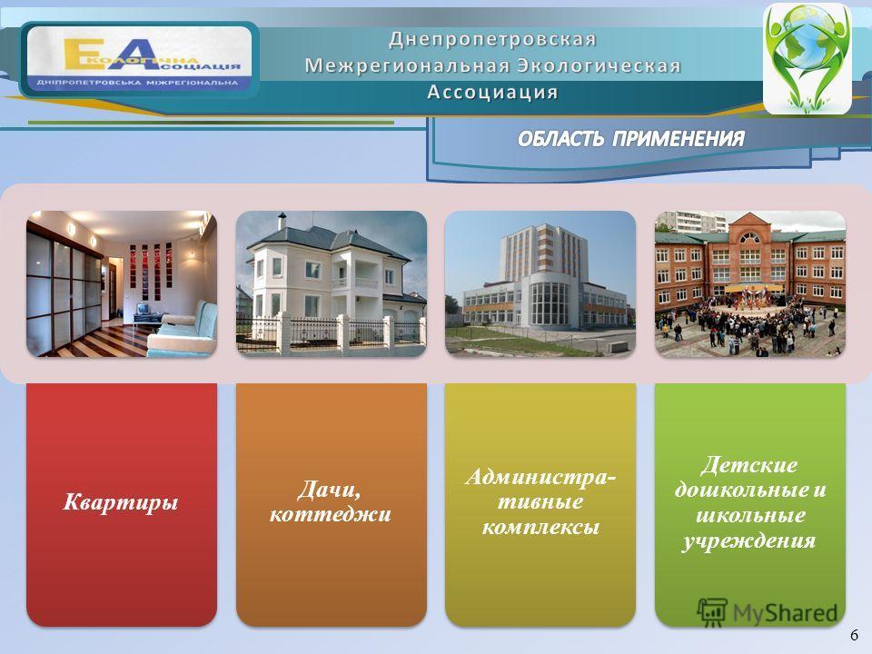 Квартиры Дачи, коттеджи Администра- тивные комплексы Детские дошкольные и школьные учреждения 6