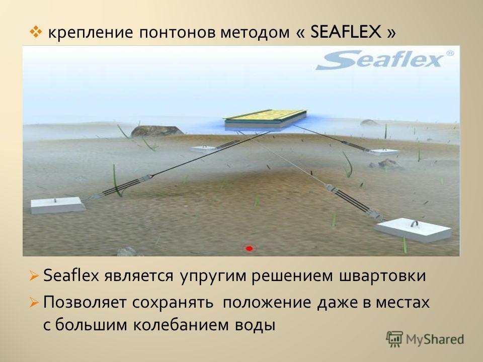 крепление понтонов методом « SEAFLEX » Seaflex является упругим решением швартовки Позволяет сохранять положение даже в местах с большим колебанием воды