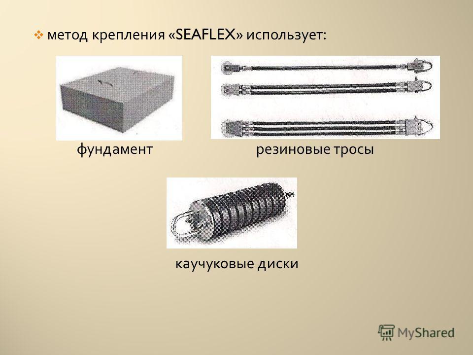 метод крепления «SEAFLEX» использует : фундамент резиновые тросы каучуковые диски