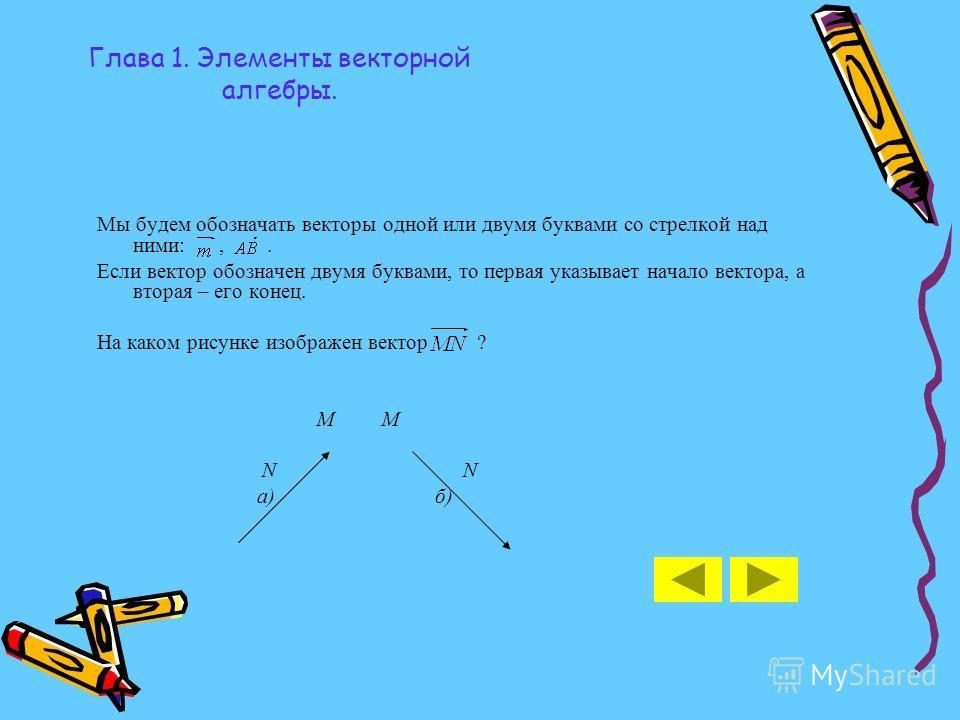 Мы будем обозначать векторы одной или двумя буквами со стрелкой над ними:,. Если вектор обозначен двумя буквами, то первая указывает начало вектора, а вторая – его конец. На каком рисунке изображен вектор ? М М N N а) б) Глава 1. Элементы векторной а