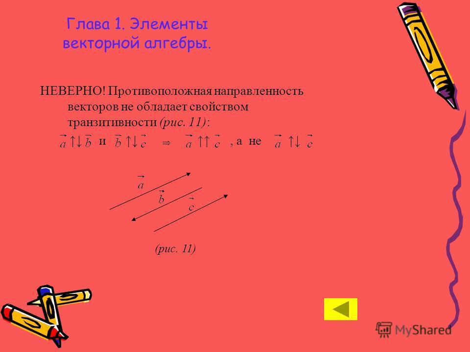 Глава 1. Элементы векторной алгебры. НЕВЕРНО! Противоположная направленность векторов не обладает свойством транзитивности (рис. 11): и, а не (рис. 11)
