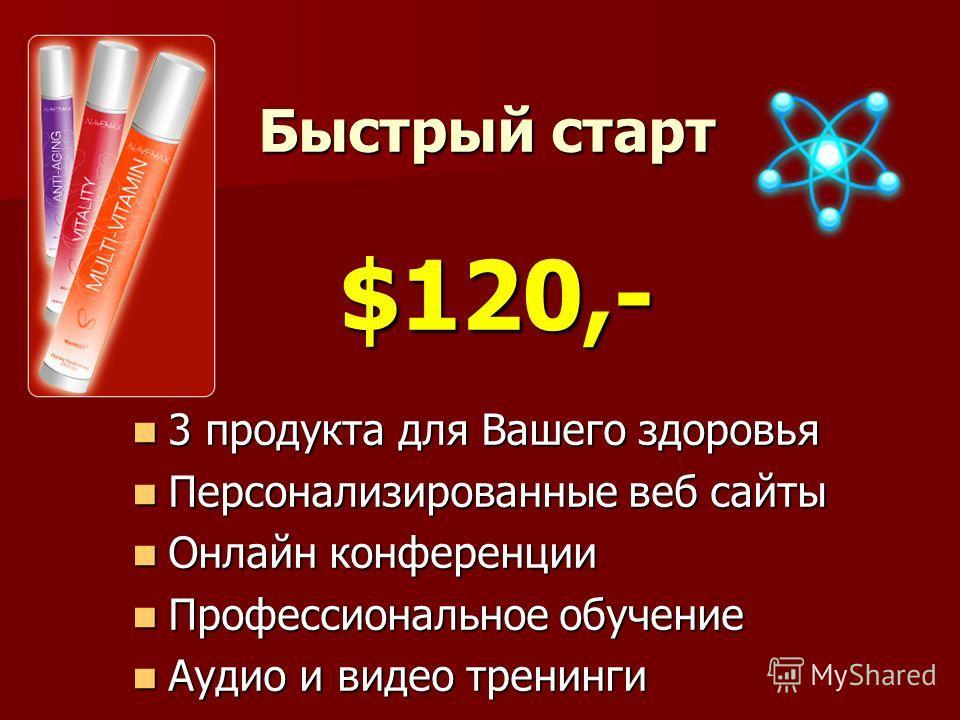 Быстрый старт $120,- 3 продукта для Вашего здоровья 3 продукта для Вашего здоровья Персонализированные веб сайты Персонализированные веб сайты Онлайн конференции Онлайн конференции Профессиональное обучение Профессиональное обучение Аудио и видео тре