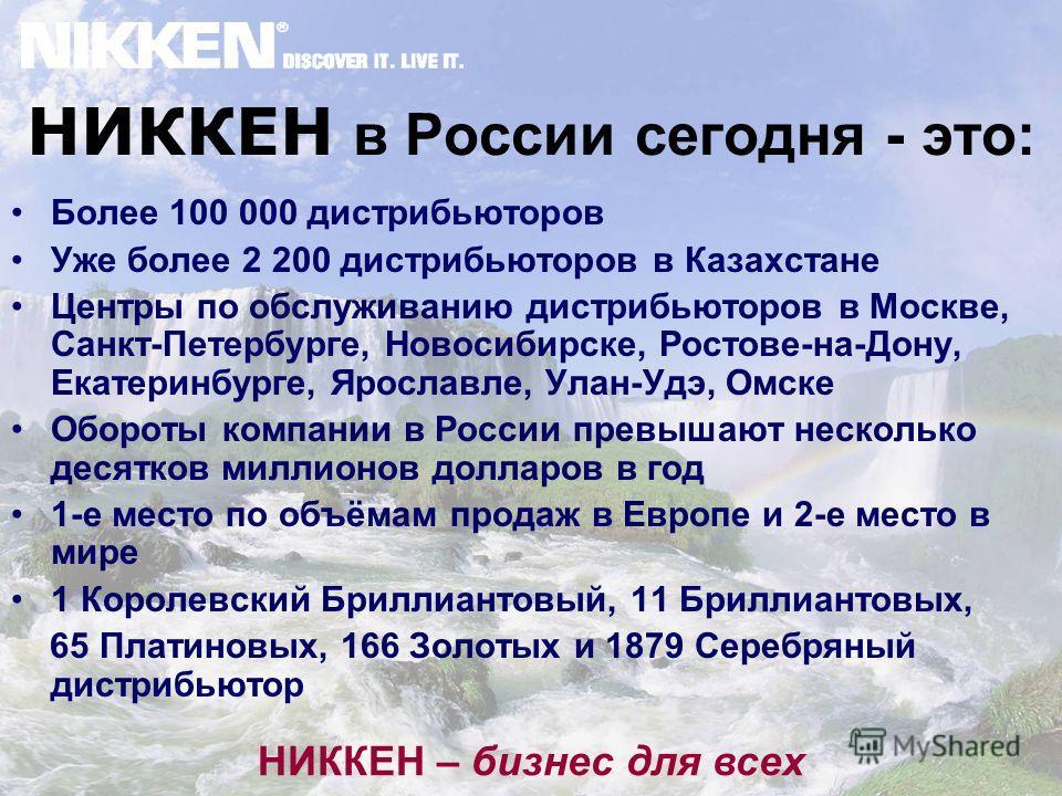 НИККЕН в России сегодня - это: Более 100 000 дистрибьюторов Уже более 2 200 дистрибьюторов в Казахстане Центры по обслуживанию дистрибьюторов в Москве, Санкт-Петербурге, Новосибирске, Ростове-на-Дону, Екатеринбурге, Ярославле, Улан-Удэ, Омске Обороты