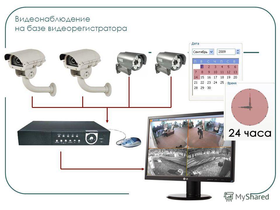 Видеонаблюдение на базе видеорегистратора