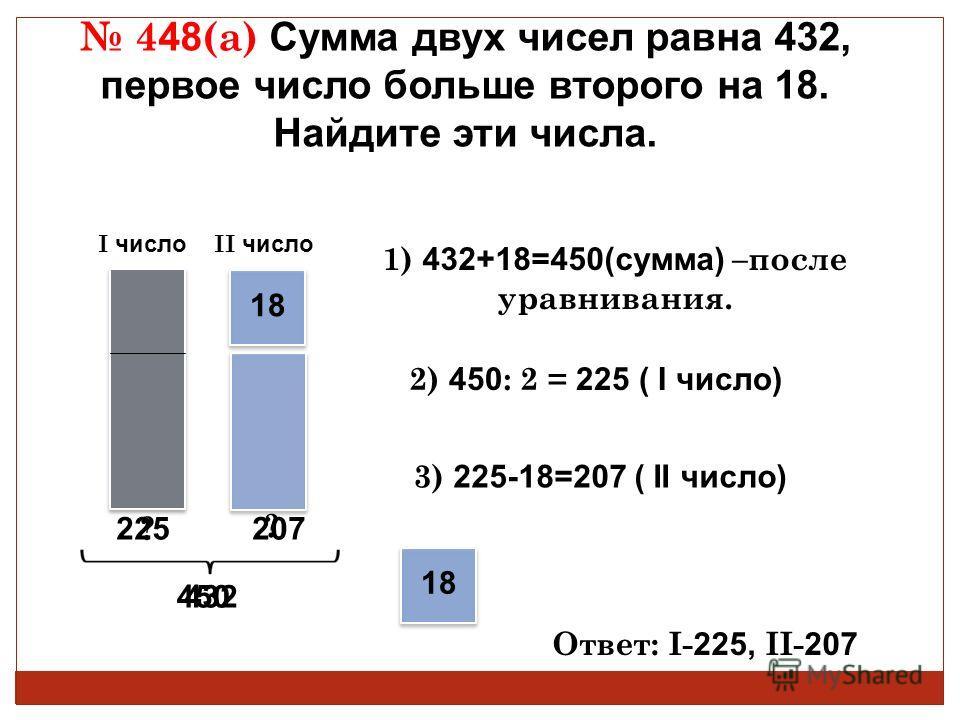 I число II число 4 48 (а) Сумма двух чисел равна 432, первое число больше второго на 18. Найдите эти числа. 18 1) 432+18=450(сумма) –после уравнивания. 2) 450 : 2 = 225 ( I число) 3) 225-18=207 ( II число) Ответ: I- 225, II- 207 18 450 207225 432 ? ?