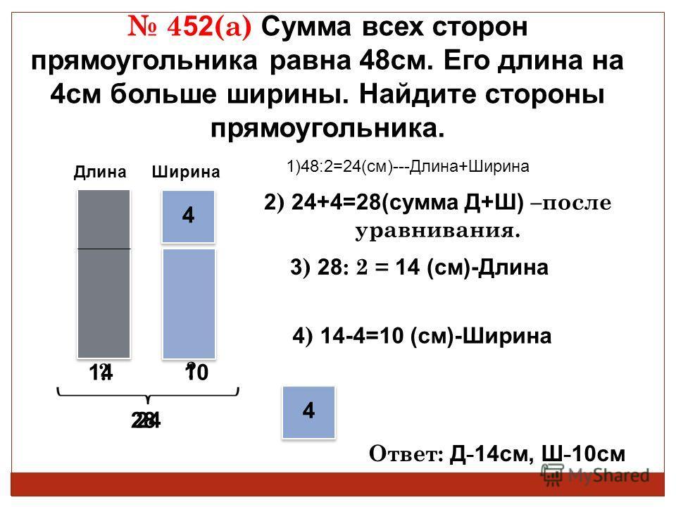 Длина Ширина 4 52 (а) Сумма всех сторон прямоугольника равна 48см. Его длина на 4см больше ширины. Найдите стороны прямоугольника. 4 2 ) 24+4=28(сумма Д+Ш) –после уравнивания. 3 ) 28 : 2 = 14 (см)-Длина 4 ) 14-4=10 (см)-Ширина Ответ: Д - 14см, Ш - 10
