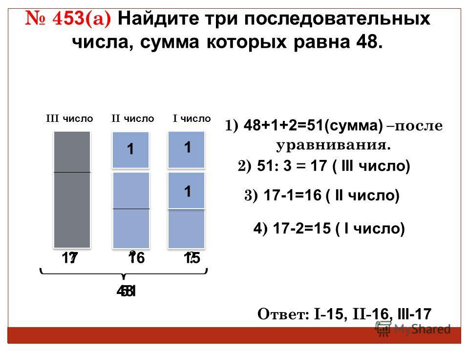 III число II число 4 53 (а) Найдите три последовательных числа, сумма которых равна 48. 1 1) 48+1+2=51(сумма) –после уравнивания. 2) 51 : 3 = 17 ( III число) 3) 17-1=16 ( II число) Ответ: I- 15, II- 16, III-17 51 1617 48 ? ? 1 1 15 I число ? 4 ) 17-2