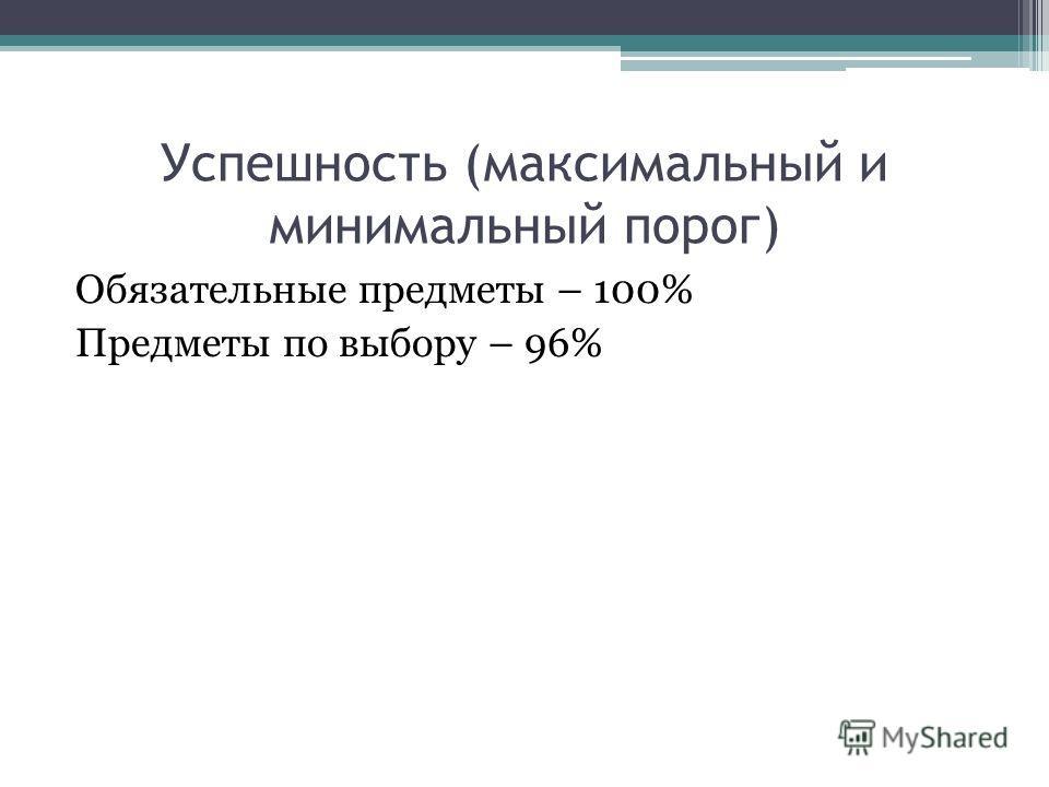 Успешность (максимальный и минимальный порог) Обязательные предметы – 100% Предметы по выбору – 96%