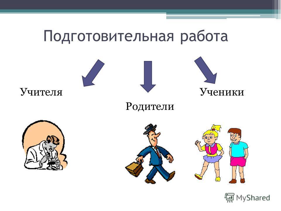 Подготовительная работа Учителя Ученики Родители
