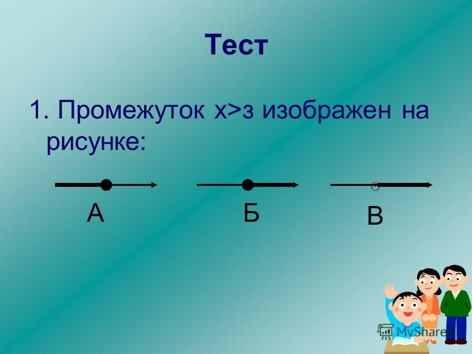 Тест 1. Промежуток х>з изображен на рисунке: А Б ʘ В