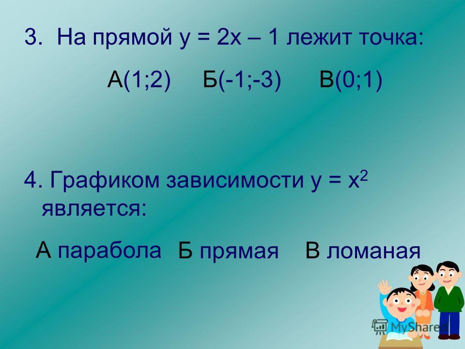 3. На прямой у = 2х – 1 лежит точка: А(1;2) В(0;1) 4. Графиком зависимости у = х 2 является: Б прямая В ломаная Б(-1;-3) А парабола