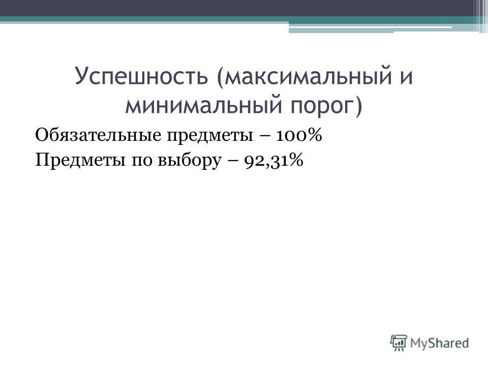 Успешность (максимальный и минимальный порог) Обязательные предметы – 100% Предметы по выбору – 92,31%