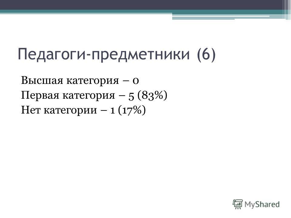 Педагоги-предметники (6) Высшая категория – 0 Первая категория – 5 (83%) Нет категории – 1 (17%)