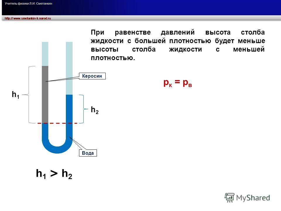 При равенстве давлений высота столба жидкости с большей плотностью будет меньше высоты столба жидкости с меньшей плотностью. h 1 > h 2 h1h1 h2h2 Вода Керосин p к = p в p к = ρ к gh 1 p в = ρ в gh 2 ρ к gh 1 = ρ в gh 2 h 1 / h 2 = ρ в/ ρ к ρ к h 1 = ρ