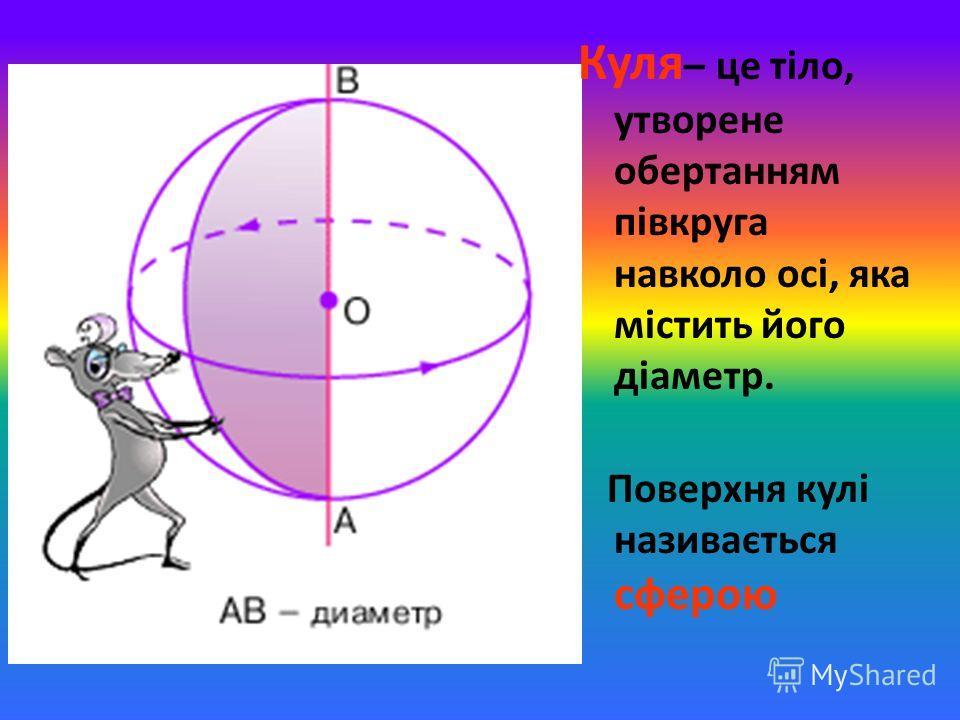 Куля – це тіло, утворене обертанням півкруга навколо осі, яка містить його діаметр. Поверхня кулі називається сферою