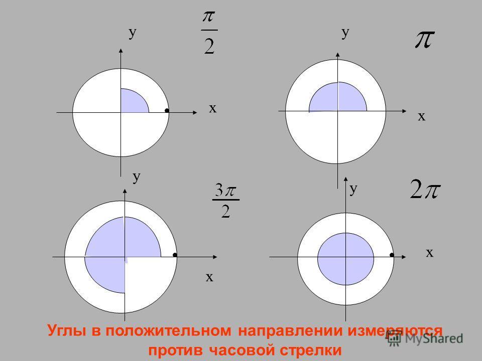 x x y y y y x x Углы в положительном направлении измеряются против часовой стрелки