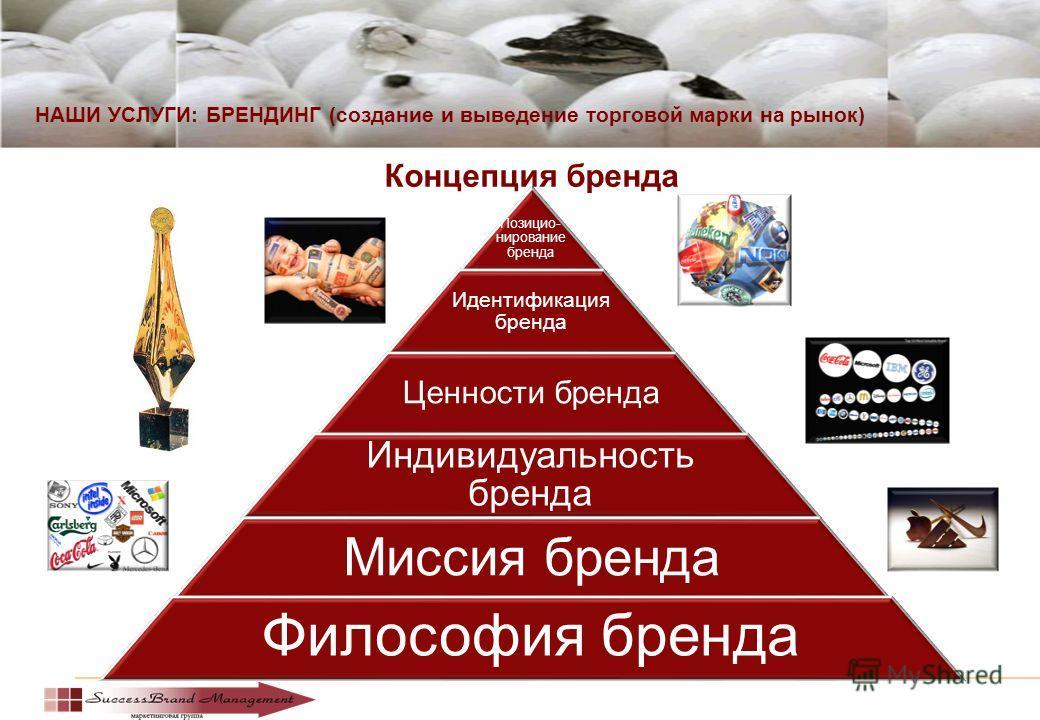 НАШИ УСЛУГИ: БРЕНДИНГ (создание и выведение торговой марки на рынок) Концепция бренда Позицио- нирование бренда Идентификация бренда Ценности бренда Индивидуальность бренда Миссия бренда Философия бренда