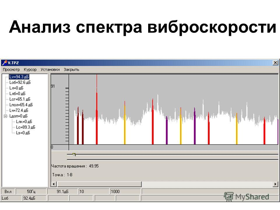 Анализ спектра виброскорости