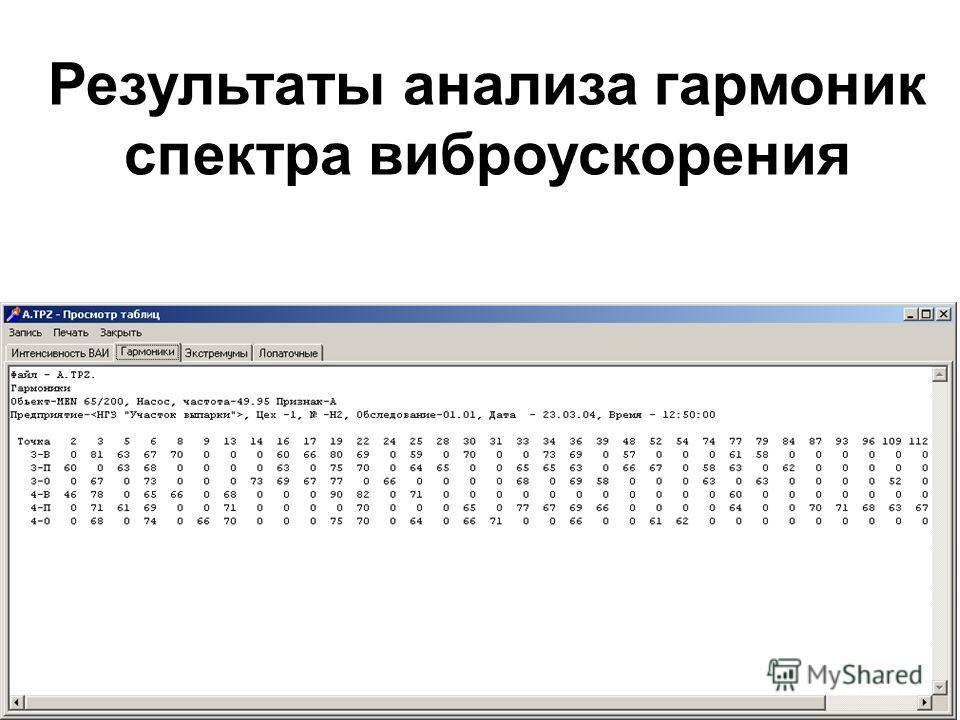 Результаты анализа гармоник спектра виброускорения