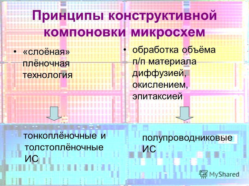 Принципы конструктивной компоновки микросхем «слоёная» плёночная технология обработка объёма п/п материала диффузией, окислением, эпитаксией тонкоплёночные и толстоплёночные ИС полупроводниковые ИС