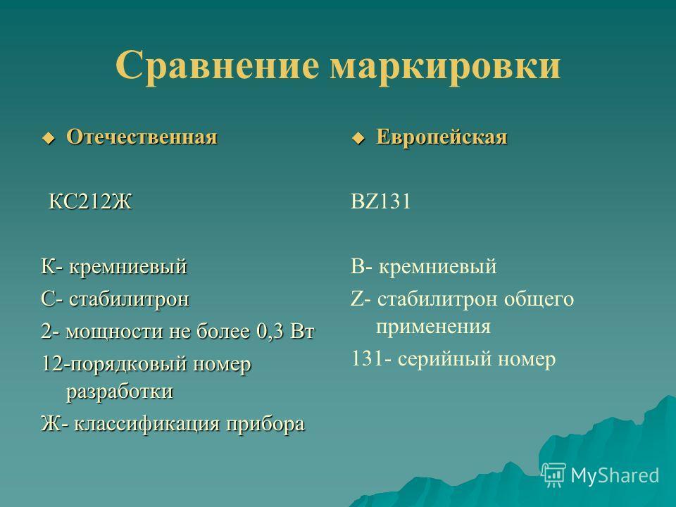 Сравнение маркировки Отечественная Отечественная КС212Ж КС212Ж К- кремниевый С- стабилитрон 2- мощности не более 0,3 Вт 12-порядковый номер разработки Ж- классификация прибора Европейская Европейская BZ131 B- кремниевый Z- стабилитрон общего применен