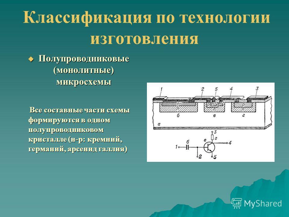Классификация по технологии изготовления Полупроводниковые (монолитные) микросхемы Полупроводниковые (монолитные) микросхемы Все составные части схемы формируются в одном полупроводниковом кристалле (н-р: кремний, германий, арсенид галлия) Все состав