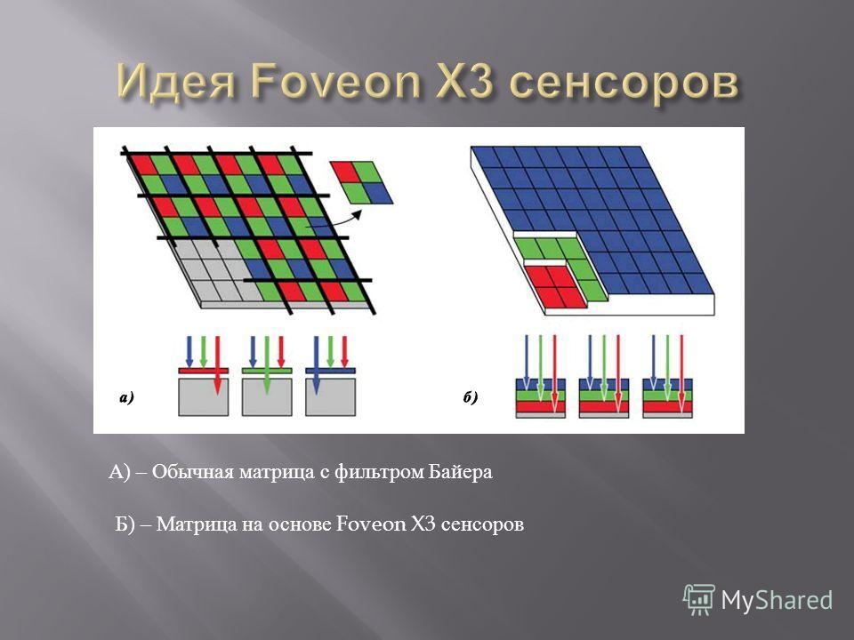 А) – Обычная матрица с фильтром Байера Б) – Матрица на основе Foveon X3 сенсоров