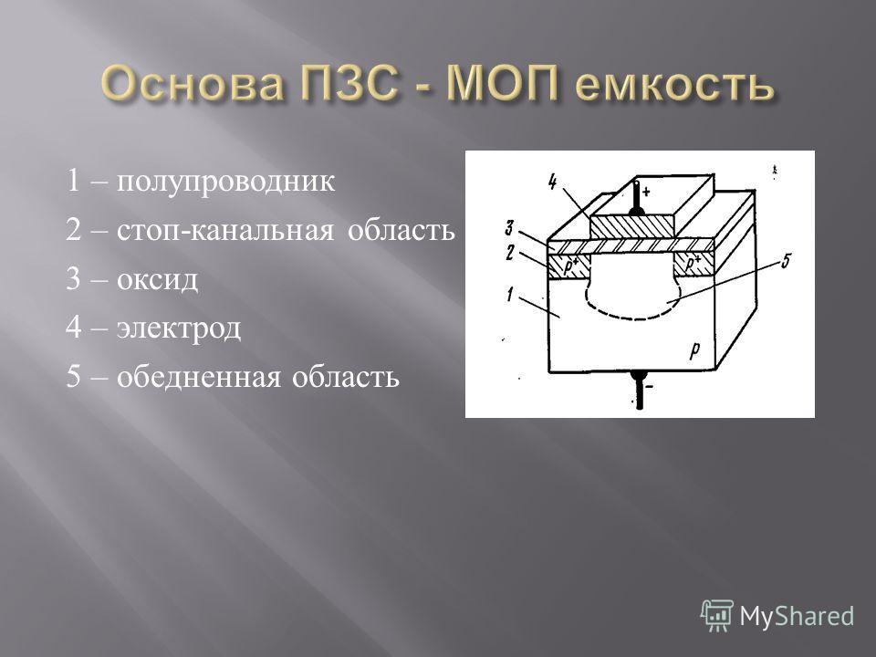 1 – полупроводник 2 – стоп - канальная область 3 – оксид 4 – электрод 5 – обедненная область