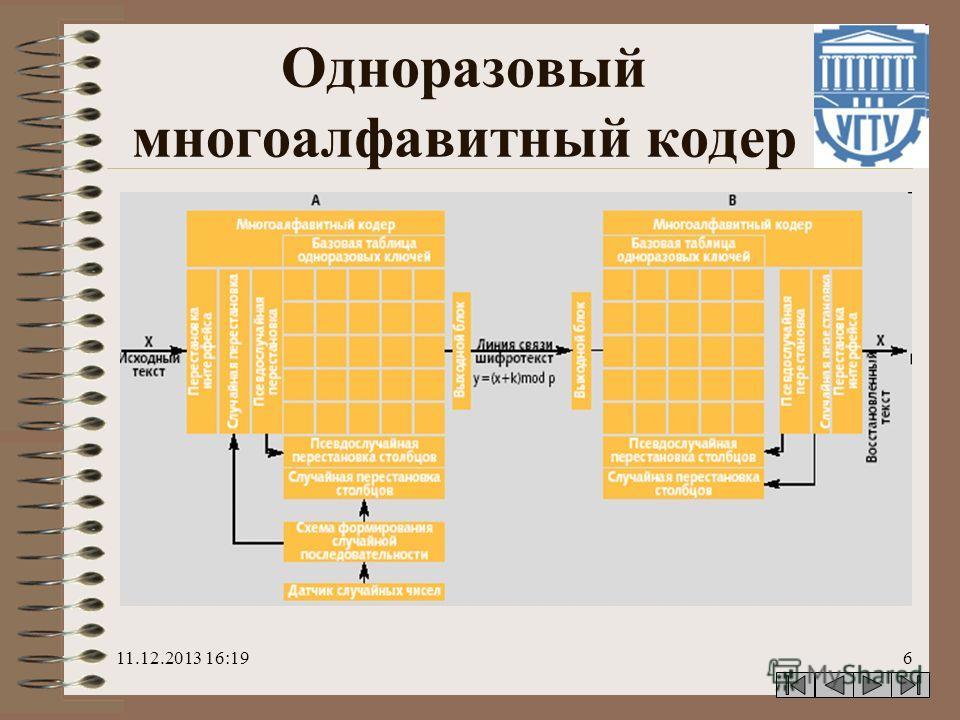 11.12.2013 16:206 Одноразовый многоалфавитный кодер
