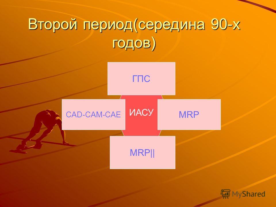 Второй период(середина 90-х годов) ИАСУ ГПС CAD-CAM-CAE MRP|| MRP
