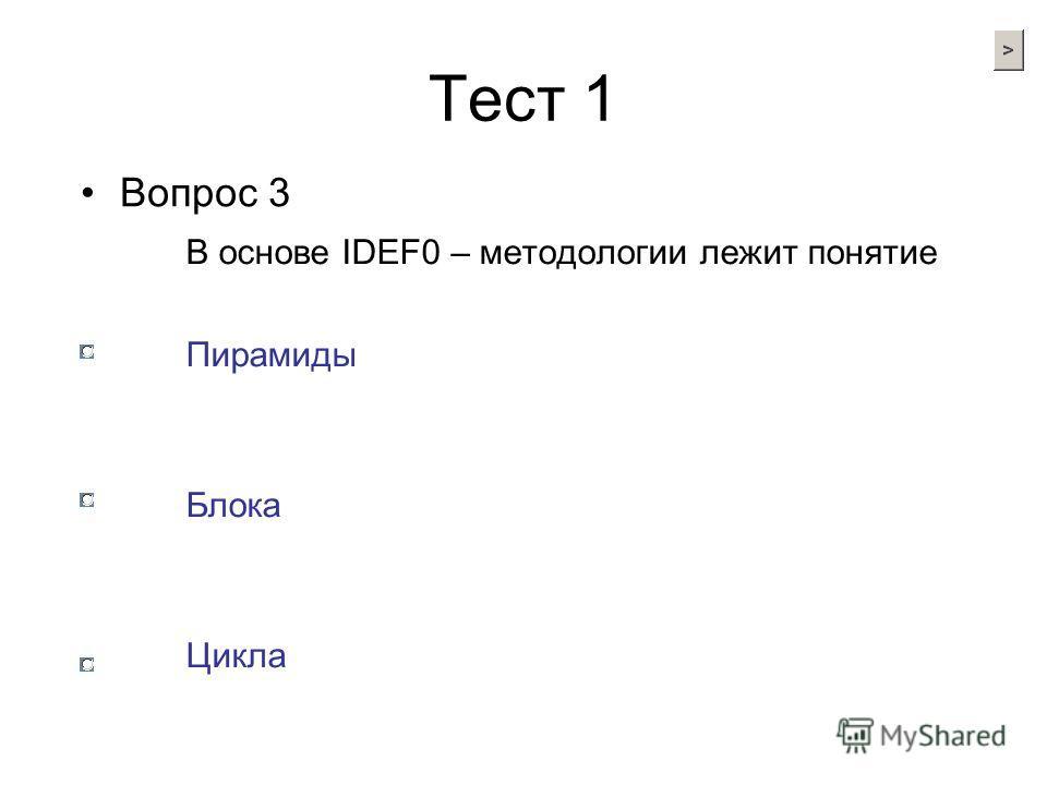 Тест 1 Вопрос 3 В основе IDEF0 – методологии лежит понятие Пирамиды Блока Цикла