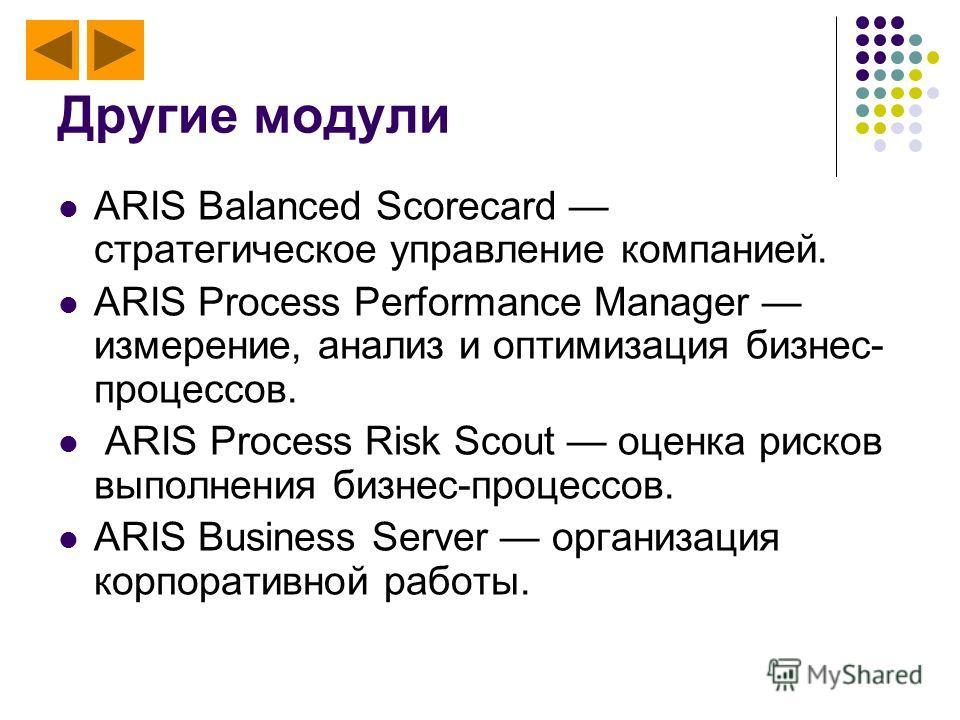 Другие модули ARIS Balanced Scorecard стратегическое управление компанией. ARIS Process Performance Manager измерение, анализ и оптимизация бизнес- процессов. ARIS Process Risk Scout оценка рисков выполнения бизнес-процессов. ARIS Business Server орг